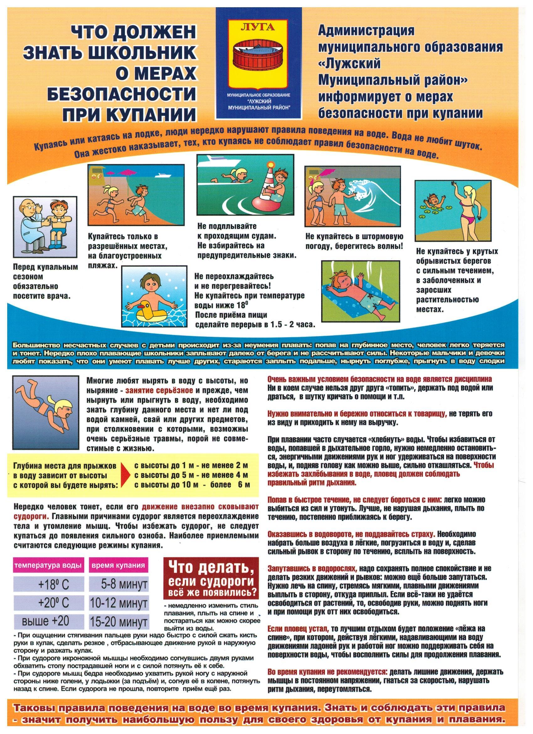Памятка о купании
